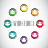 Workforce connections sign concept Stock Photos
