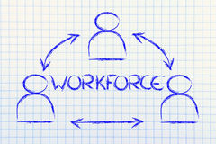 Workforce, design with group of collaborative co-workers. Concept of workforce, design with group of colleagues interacting Royalty Free Stock Images