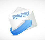Workforce mail sign concept illustration Royalty Free Stock Photography