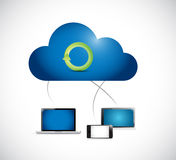 Working cloud computing network illustration Stock Photography