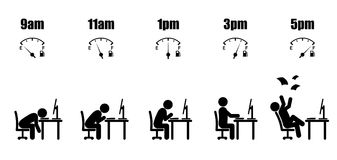 Working hour evolution fuel. Abstract working hours life cycle from nine am to five pm concept in black stick figure sitting at office desk with desktop computer royalty free illustration