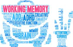 Working Memory Word Cloud. Working Memory ADHD word cloud on a white background Stock Image