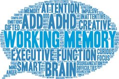 Working Memory Word Cloud. Working Memory ADHD word cloud on a white background Stock Images