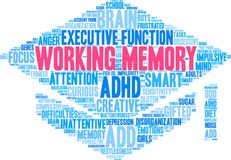 Working Memory Word Cloud. Working Memory ADHD word cloud on a white background Royalty Free Stock Photos