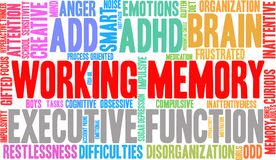 Working Memory Word Cloud. Working Memory ADHD word cloud on a white background Royalty Free Stock Images