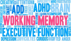 Working Memory Word Cloud. Working Memory ADHD word cloud on a white background Royalty Free Stock Photo