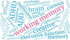 Working Memory Word Cloud. Working Memory ADHD word cloud on a white background Stock Photography
