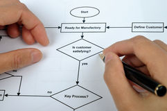 Working on process flow Stock Images