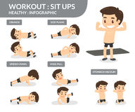 Workout. Sit ups. Info graphic. Royalty Free Stock Photo