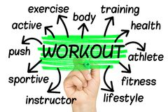 Workout Word Cloud tag cloud isolated. On white Royalty Free Stock Photos