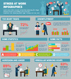 Workrelated stress and depression infographic Royalty Free Stock Photo