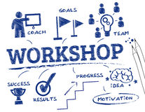 Workshop chart Stock Photography