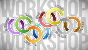 Workshop cycle diagram vector illustration