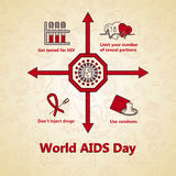 World Aids Day concept Royalty Free Stock Photography