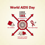 World Aids Day concept Royalty Free Stock Images