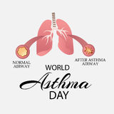 World Asthma Day Royalty Free Stock Images