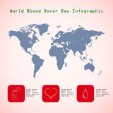 World blood donor day 14 June infographics. Medical Design elements. Royalty Free Stock Photos