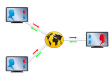 World communication Royalty Free Stock Photography