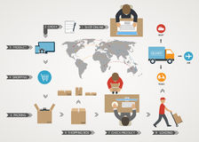 World concept of delivery of goods; online shopping; worldwide shipping. Stock Photos