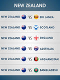 World Cup cricket match schedule of New Zealand. Stock Image