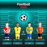 World Cup Team Scoreboard. Croatia, Romania, Sweden, Netherlands Royalty Free Stock Images