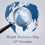 World diabetes day banner with magnifying glass Stock Image