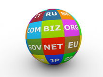 World domains sphere Royalty Free Stock Images