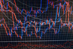 World economics graph. Finance concept. Forex stock market charts on computer display. Financial graphs on the computer monitor Royalty Free Stock Images