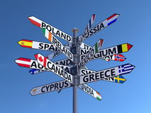 World flags signpost. Signpost containing various flags and country names. Blue cloudless sky Royalty Free Stock Image