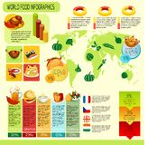 World Food Infographics Stock Image