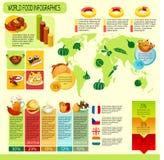 World Food Infographics Stock Image