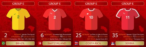 World Football World Cup E jerseys Stock Images