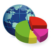 World globe and a 3D global financial. Economy pie chart Royalty Free Stock Photo