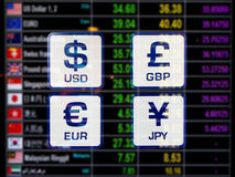 World icons signs Currency exchange rate on digital display boar Royalty Free Stock Images