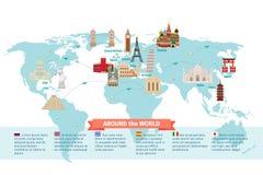 World landmarks on map Royalty Free Stock Photo