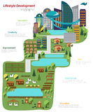 The world of lifestyle development from farm to city infographic map Stock Images