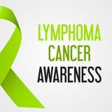 World lymphoma cancer day awareness poster eps10 stock illustration