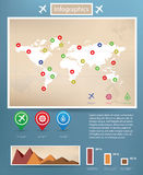 World map infographic template. Vintage style Royalty Free Stock Image