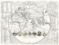 World map - Seven Wonders of the Ancient World  1707. Image is taken from an original 1707  Antique Print Stock Photos