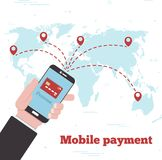World mobile payment concept in line art style. Banking and finance, ecommerce service, mobile payment, retail and shopping. Transfer money with smartphone Stock Images