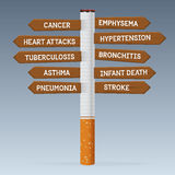 World No Tobacco Day. Poison of cigarette on direction road sign. Vector. Stock Photography