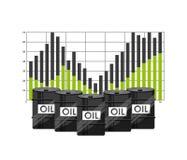 World oil prices design Stock Image