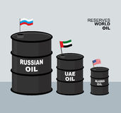 World oil reserves in world. Barrel oil. Elements for business i. Nfographic. Large barrel of oil and flag of Russia. Oil and USA. flag. Declension and UAE flag vector illustration