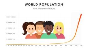 World population flat banner vector illustration