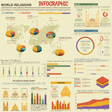 World religions infographic design template Royalty Free Stock Photo
