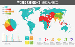 World Religions Infographic With World Map, Charts And Other Elements. Vector Royalty Free Stock Images