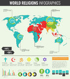 World religions infographic with world map, charts and other elements. Vector Stock Photo