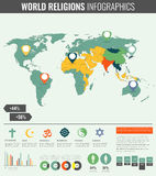 World religions infographic with world map, charts and other elements. Vector Stock Photography