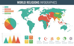World religions infographic with world map, charts and other elements. Vector Royalty Free Stock Photo