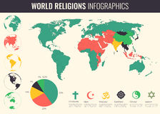 World religions infographic with world map, charts and other elements. Vector Royalty Free Stock Photos